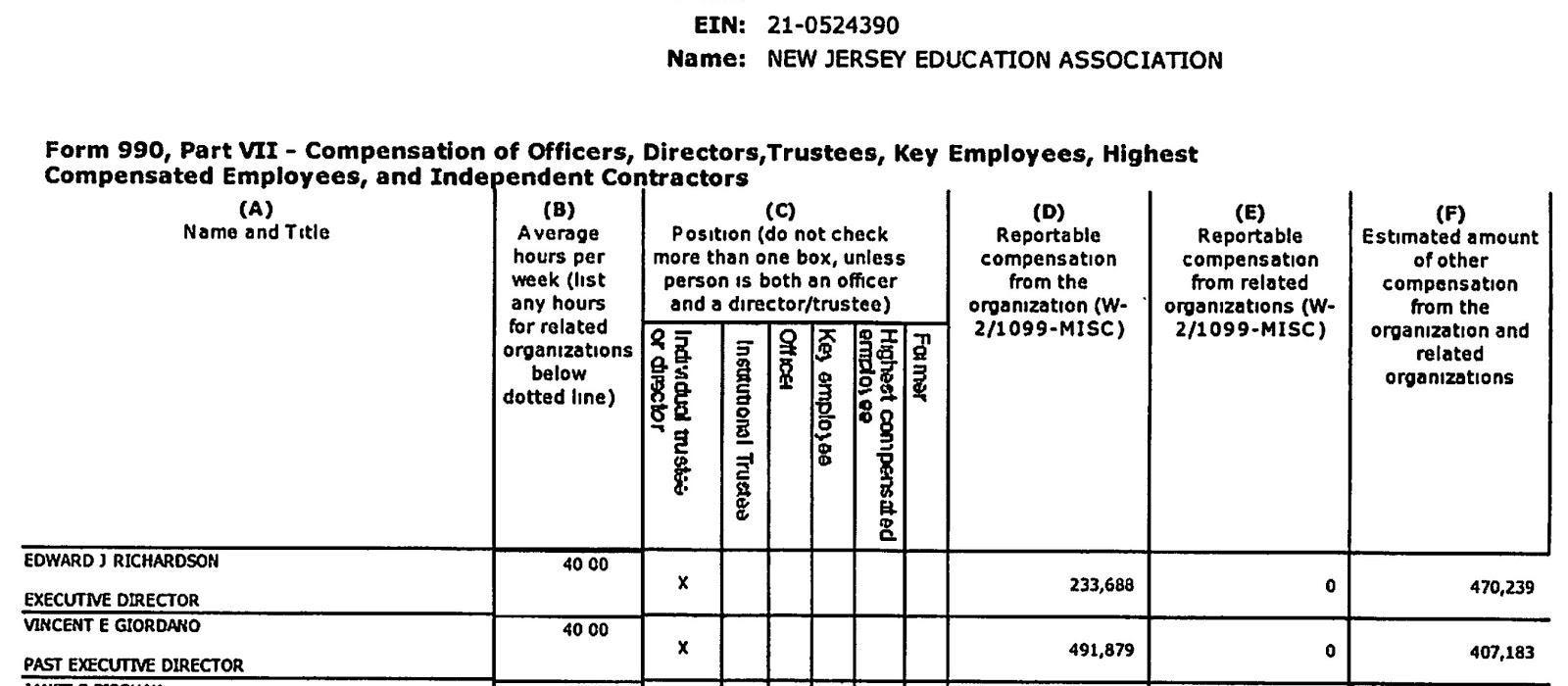 Njea Front Office Staff Pensions Are Secure Regular Teachers Not